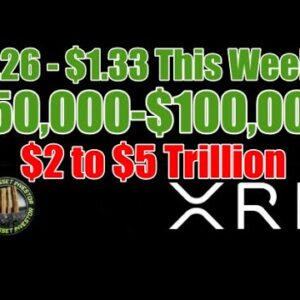 XRP / Hedge Fund Crypto Predictions , One River Bitcoin ETF & Ripple