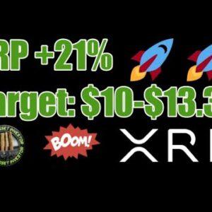 XRP Price $10 Next? & Goldman Sachs / Ripple