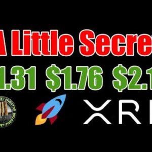 SEC v Ripple Settlement Chances , Bull Market Starts Here XRP / XLM