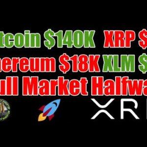 """ XRP To $14 Bull Market Continues "" & Ripple / Digital Dollar"