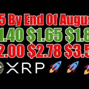 MASSIVE XRP GAINS! , Targets ATH & SEC Ripple Settlement