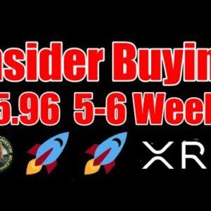 XRP Pre-Settlement Buying &Ripple v. SEC v. CFTC v. Congress