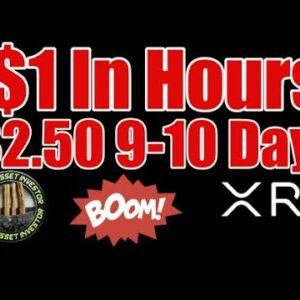 XRP Rockets +200% , New Ripple Partnership & Crypto Blasts Off