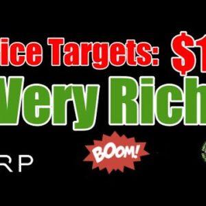 Monopoly: SEC & Ethereum vs. Ripple / XRP / Crypto Innovation